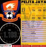Infografik: Kiprah 29 Tahun Pelita Jaya hingga Tiga Kali Juara