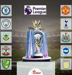 Catat, Jadwal Liga Inggris Terbaru Saat Dimulai Kembali