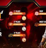 Daftar Pemenang di Laki Battle PUBG Bersama Extra Joss