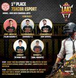 Profil 75xCBR Esports Juara Laki Battle PUBG Bersama Extra Joss SkorxJakmania