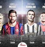 6 Potensi Transfer Besar: Cristiano Ronaldo, Lionel Messi, hingga Kylian Mbappe