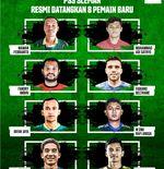 Rekap Bursa Transfer Liga 1 Terbaru