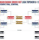 Jadwal 16 Besar dan Play-off Survival Liga TopSkor U-13 2020-2021