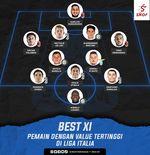 Best XI Pemain dengan Nilai Pasar Tertinggi di Liga Italia: Ada Ronaldo, Lukaku Termahal