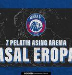 7 Pelatih asal Benua Biru yang Pernah Menangani Arema: Eropa Timur Mendominasi