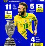 KONAMI Tunjuk Neymar Jadi Brand Ambassador PES Series