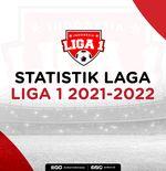Statistik Pekan Kedua Liga 1 2021-2022: Pemain Asing Asia, Palestina dan Jepang Bersaing
