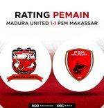 Skor Indeks Liga 1 2021-2022: Madura United vs PSM Makassar