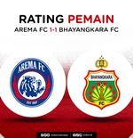 Skor Indeks Liga 1 2021-2022: Arema FC vs Bhayangkara FC