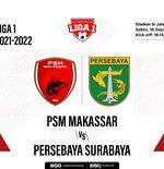 Prediksi Liga 1 2021-2022: PSM Makassar vs Persebaya Surabaya