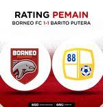 Skor Indeks Liga 1 2021-2022: Borneo FC vs Barito Putera