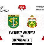 Prediksi Persebaya vs Bhayangkara FC: Bajul Ijo Siap Redam Ketajaman Ezechiel N'Douassel