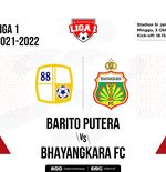 Hasil Barito Putera vs Bhayangkara FC: Brace Ezechiel NDouassel Bawa The Guardian Comeback