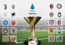 Bursa Transfer Liga Italia 2020-2021