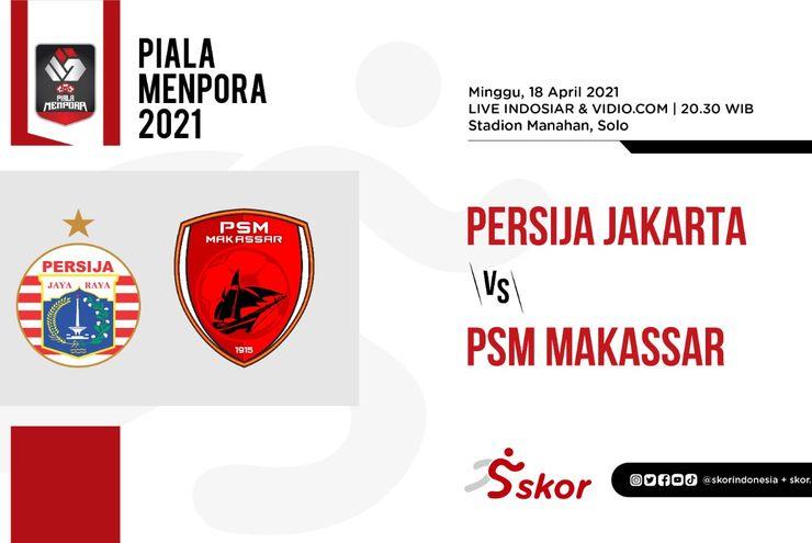 Prediksi Persija vs PSM Makassar: Duel Tensi Tinggi Siap Tersaji di Pertemuan Ketiga