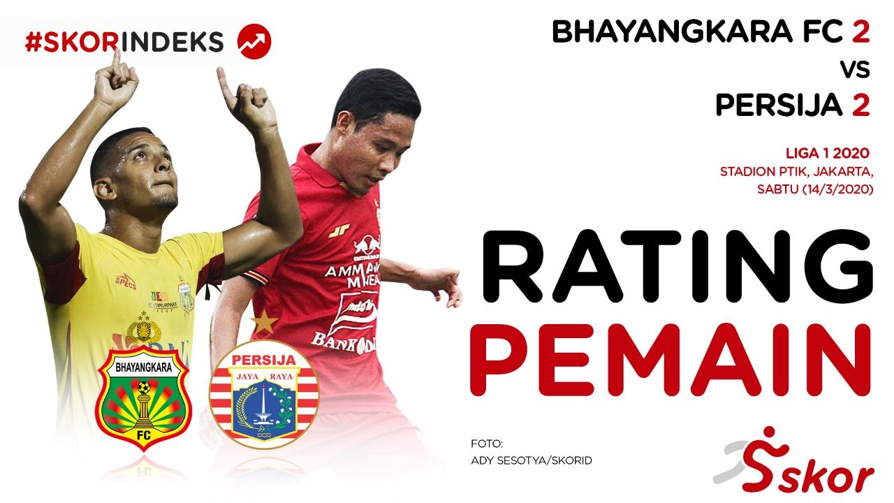 Skor Indeks Liga 1 2020 Rating Pemain Bhayangkara FC Vs