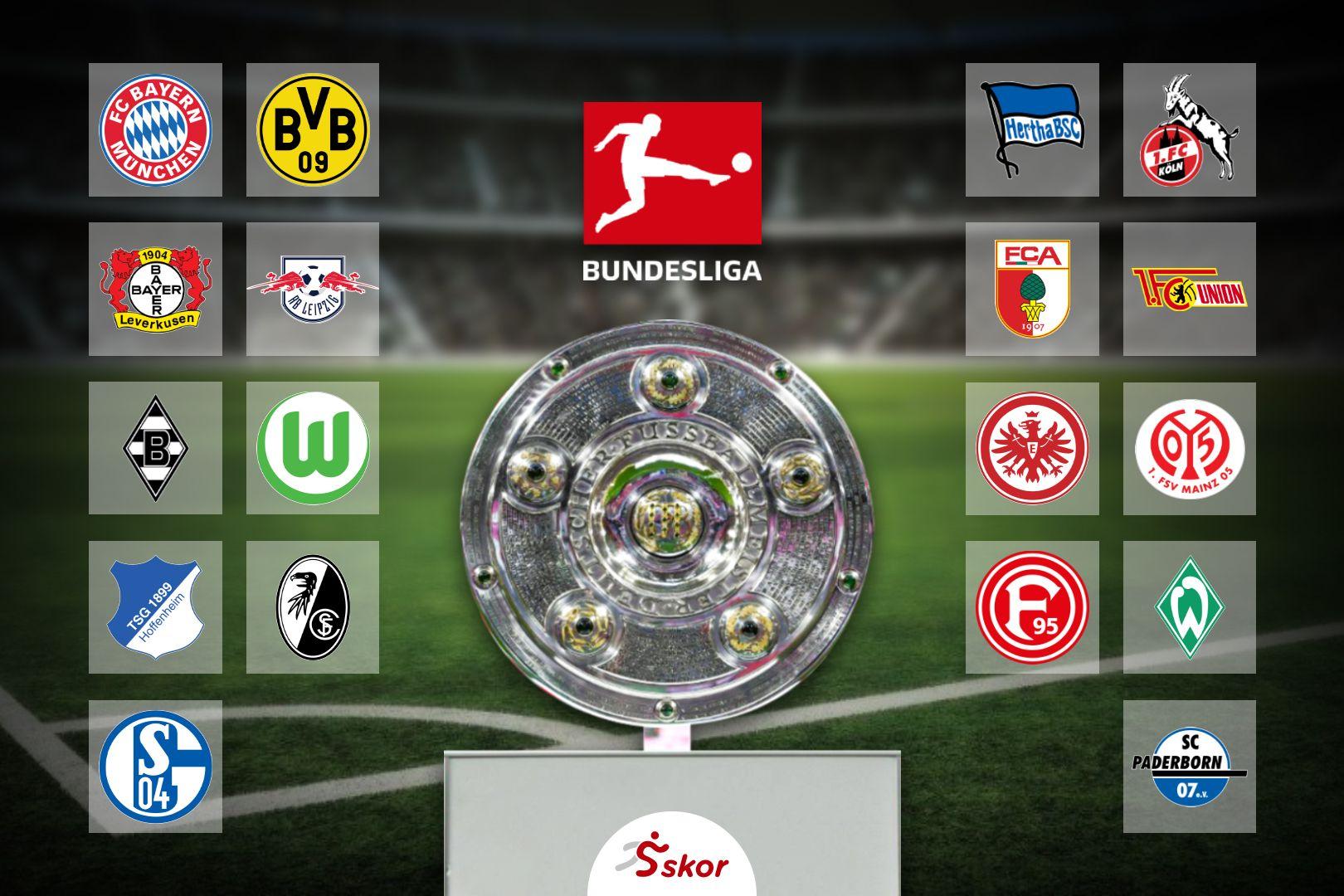 Liga Jerman 2019-2020