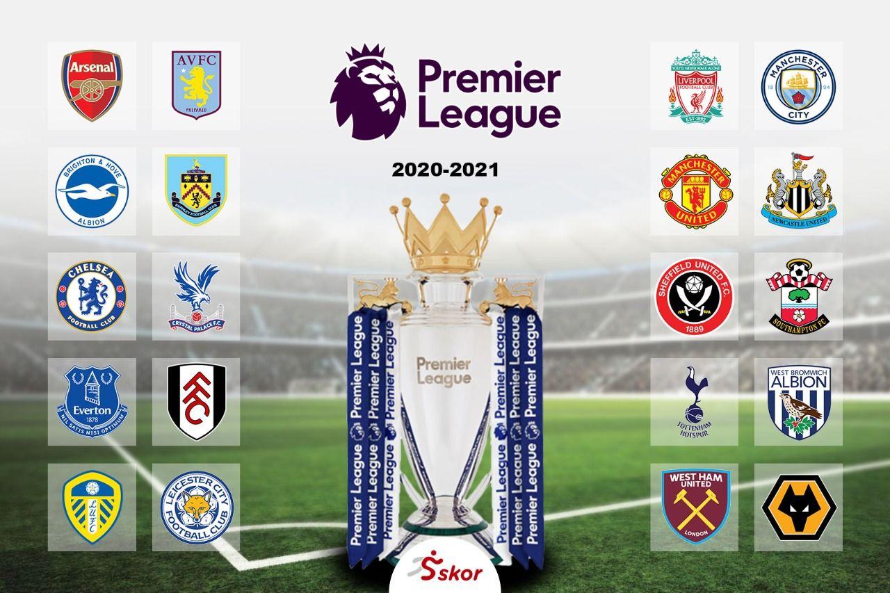 Kompetisi papan atas Liga Inggris, Premier League, musim 2020-2021.