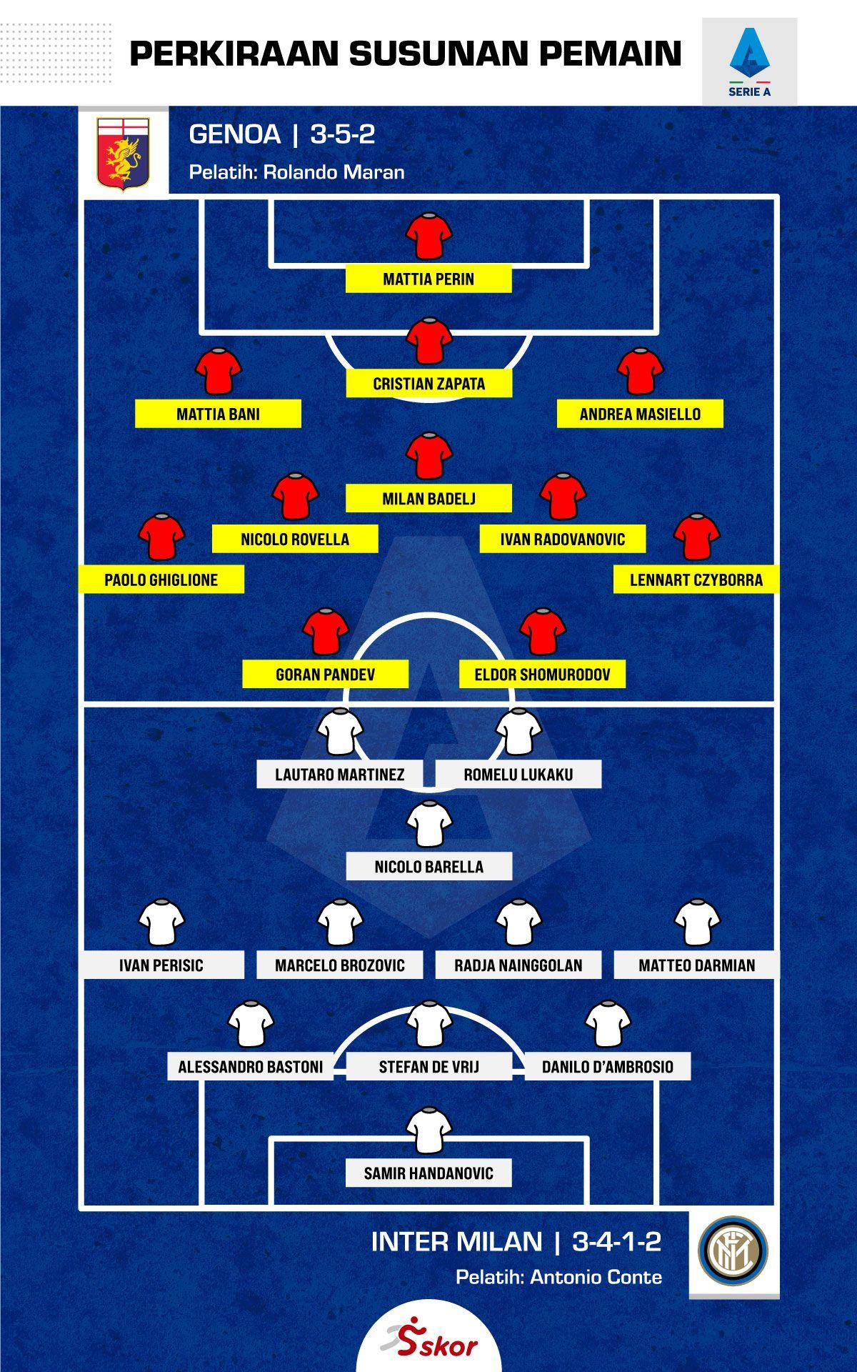 Perkiraan Susunan Pemain Genoa vs Inter Milan