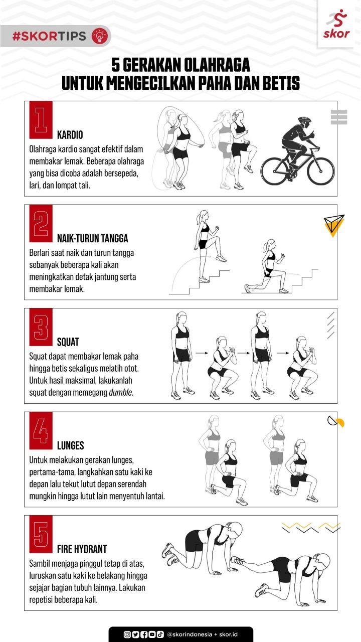 Infografis 5 gerakan olahraga untuk mengecilkan paha dan betis.