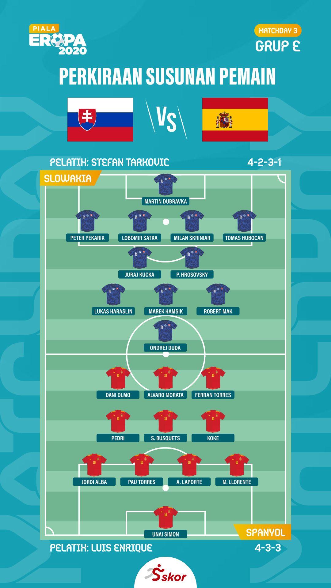Perkiraan susunan pemain Slowakia vs Spanyol di Euro 2020.