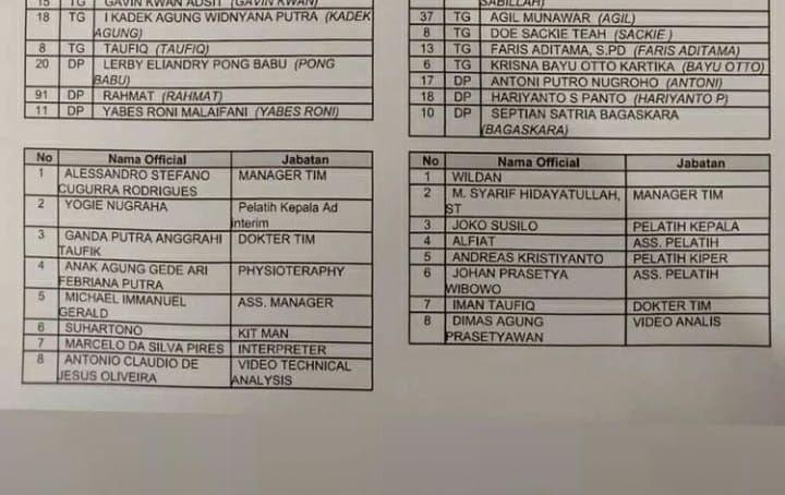 Potongan lembaran DSP Bali United vs Persik Kediri dan Marcelo Pires ditempatkan sebagai interpreter padahal adalah pelatih kiper.
